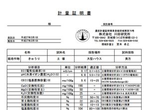 土壌分析試験報告書